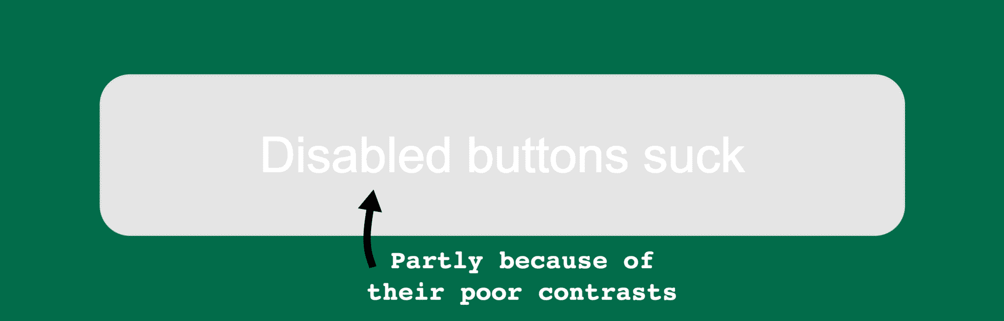 "Disabled button with text ""Disabled buttons suck"". Text below says: ""Partly because of their poor contrasts""."